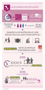 Infografica Simmenthal e AISM_low