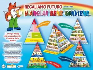 SCHEDA TECNICA MANGIAR BENE CONVIENE