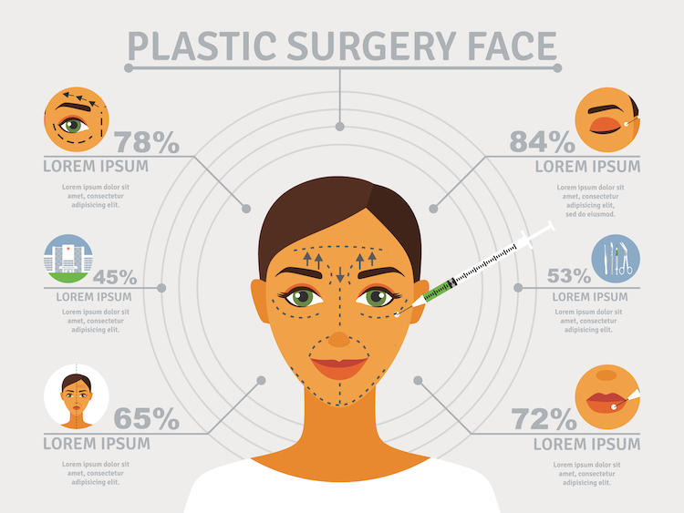Cosmetica plastica facciale. surgery poster with infographic elements over eyelid correction and forehead lifts abstract vector illustration